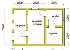 108_plan